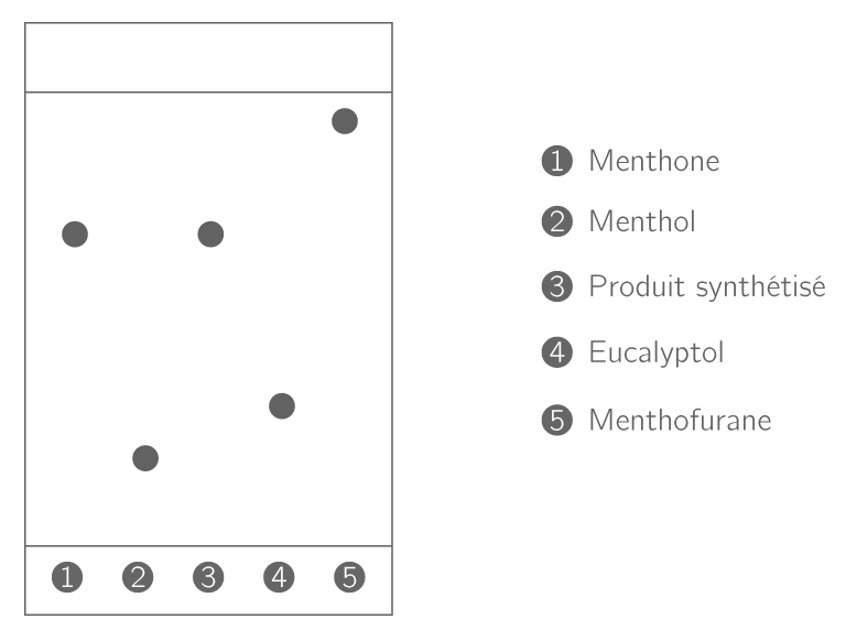 synth se d 39 esp ces chimiques cours physique chimie kartable. Black Bedroom Furniture Sets. Home Design Ideas