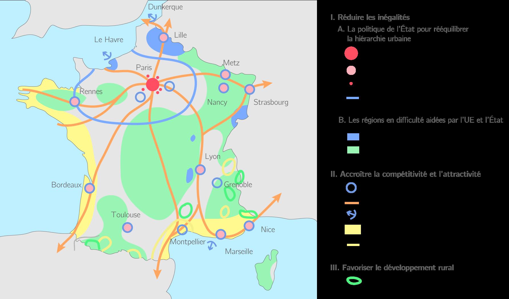 Acteurs et enjeux de l'aménagement du territoire en France
