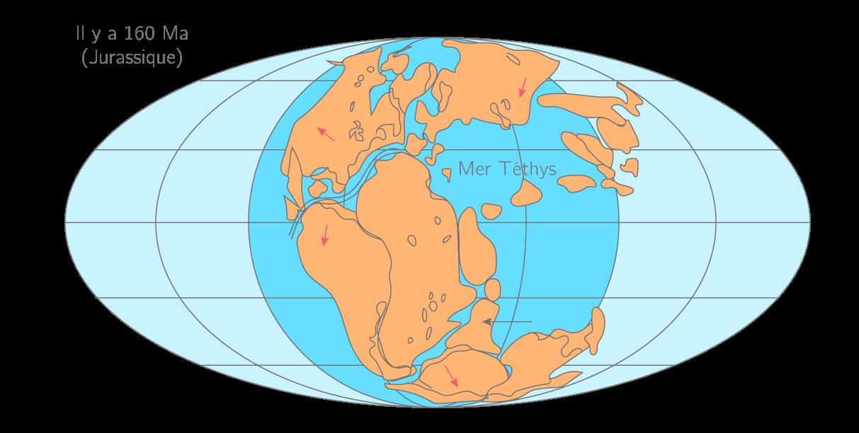 Carte de la répartition des continents au jurassique