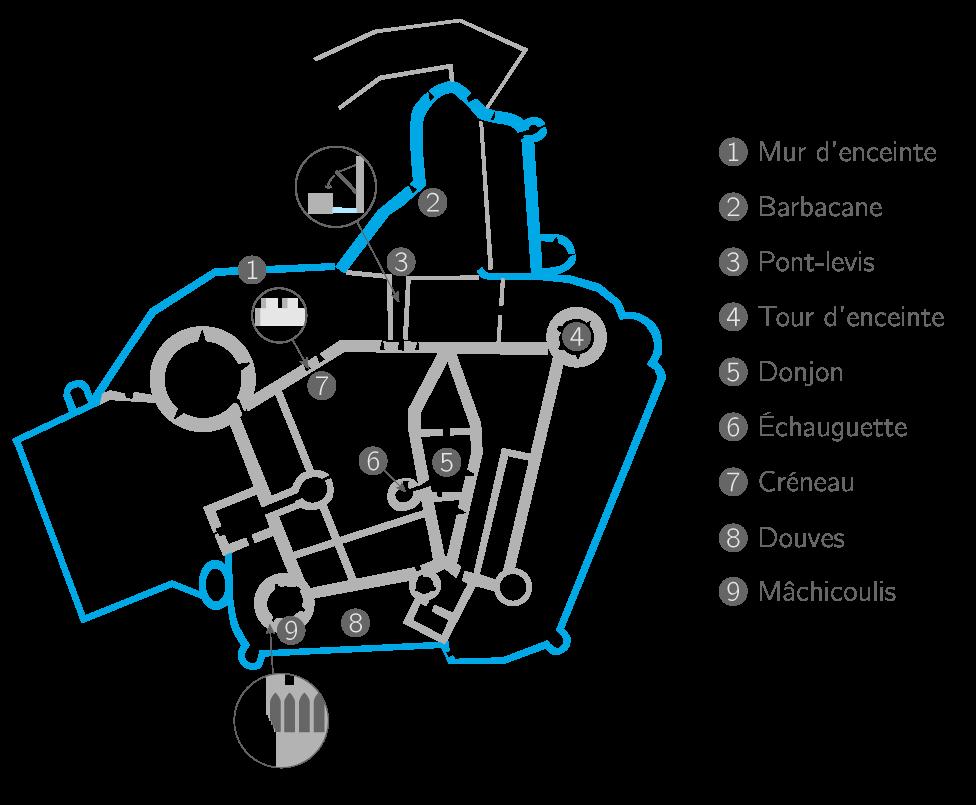 Plan du château de Bonaguil, dans le Lot-et-Garonne