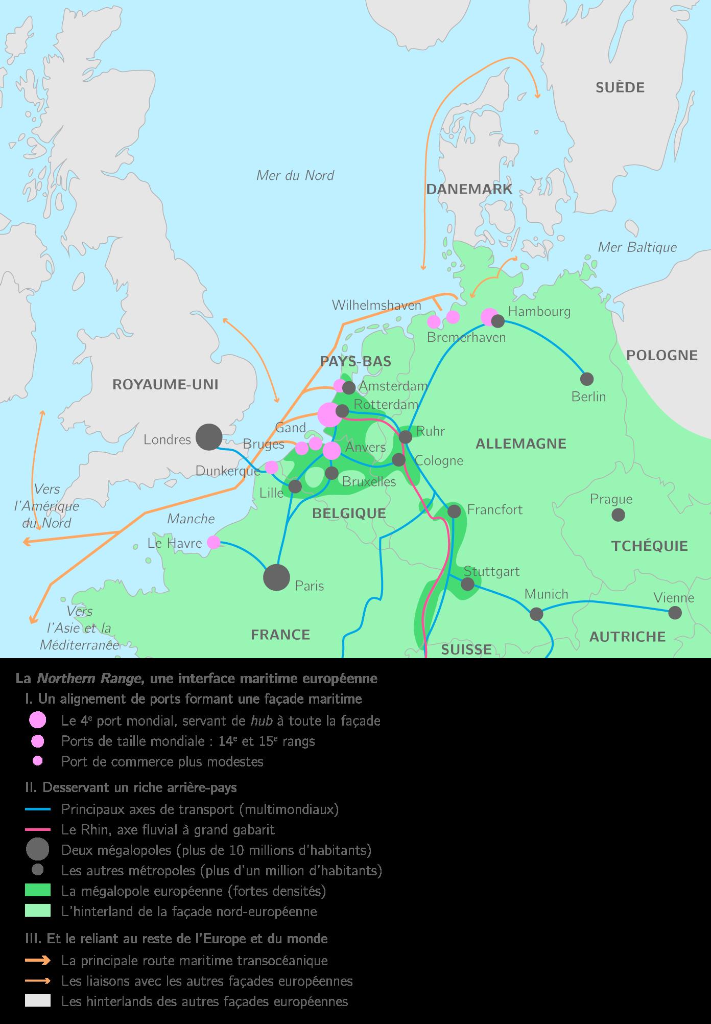 Schéma de la Northern Range