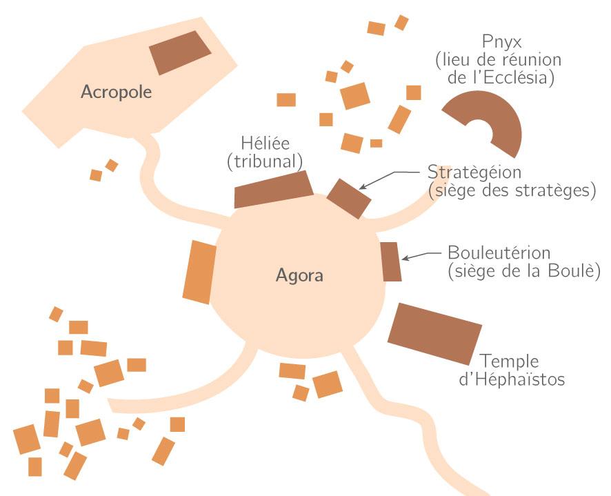 Plan de la ville d'Athènes au Ve siècle avant J.-C.