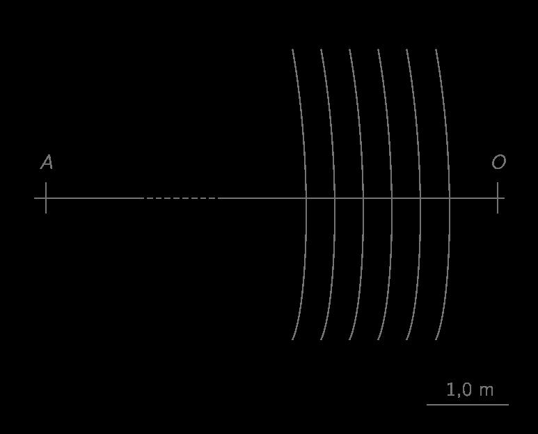Figure 5. L'hélicoptère est en mouvement.