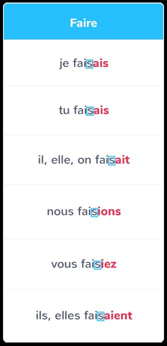 L Imparfait Des Verbes Frequents Du 3e Groupe Cm2 Cours Francais Kartable