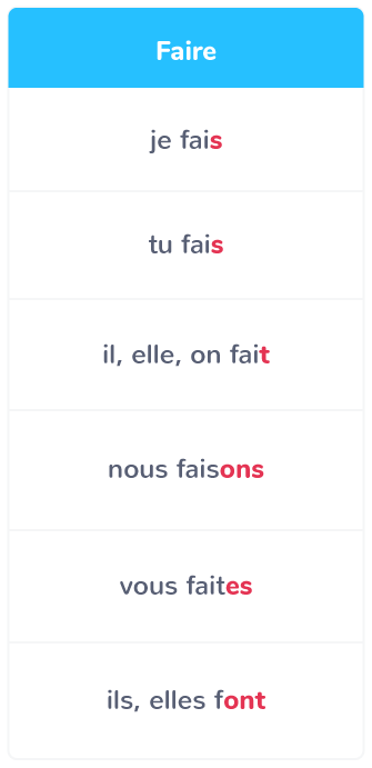 Le Present Des Verbes Frequents Du 3e Groupe Cm2 Cours Francais Kartable