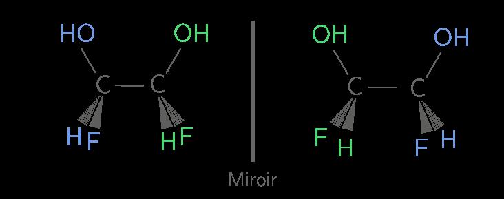 Deux énantiomères du 1,2-dichloroéthan−1,2-diol