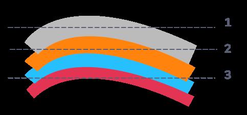 Érosion d'un relief et modifications des roches à l'affleurement