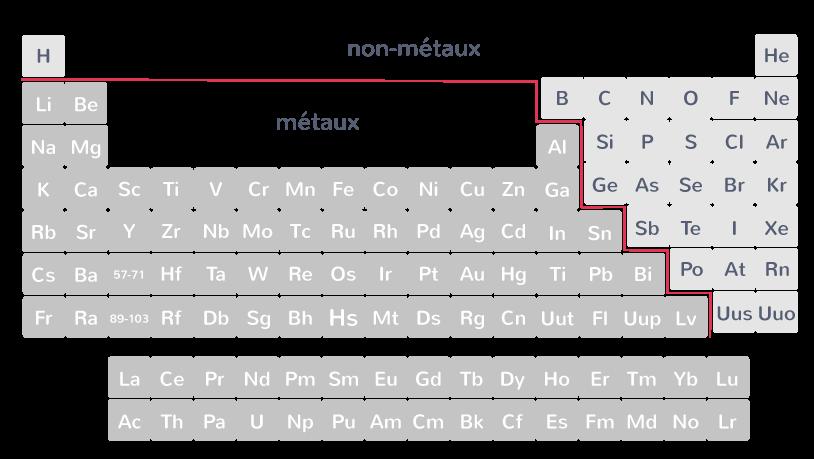 définition métaux