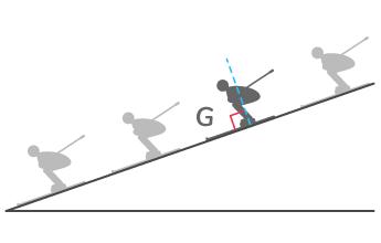 contraposée principe inertie