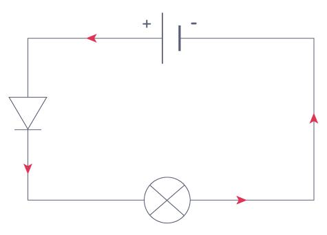 représentation circuit électrique fermé