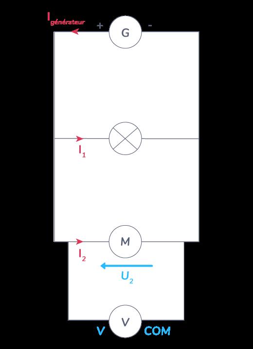 tension électrique dipôle mesure voltmètre
