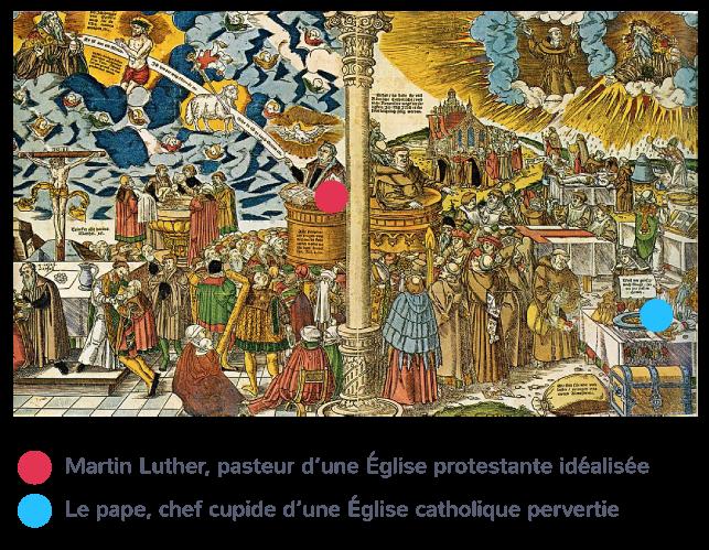 La vraie et la fausse Église, Lucas Cranach, 1546