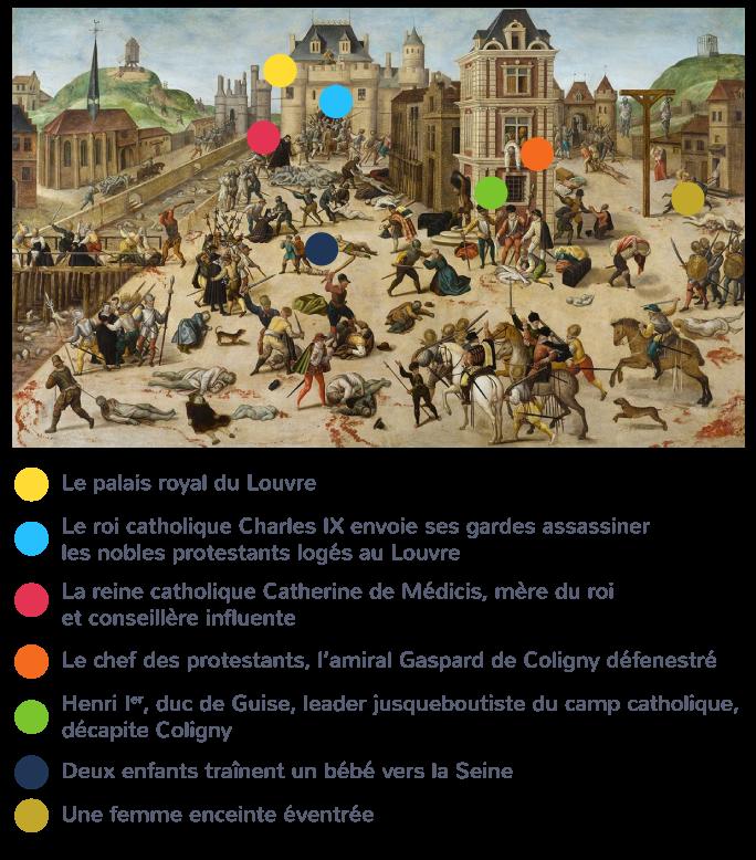 Le massacre de la Saint-Barthélemy, François Dubois, 1580