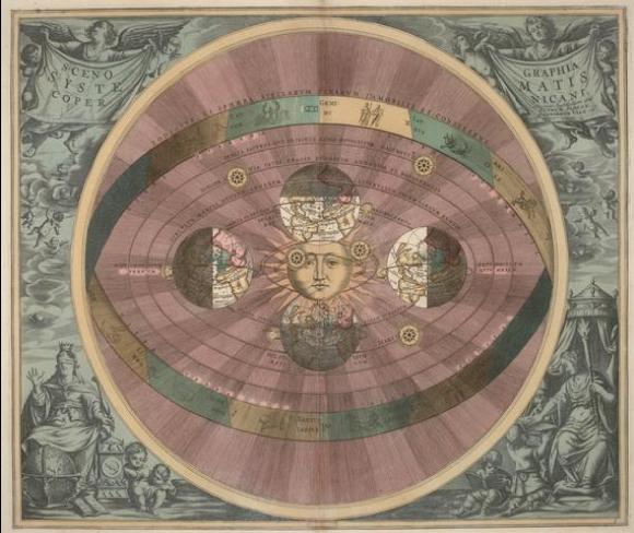 L'héliocentrisme selon Copernic