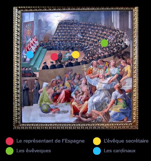 La troisième session du concile dans la cathédrale de Trente