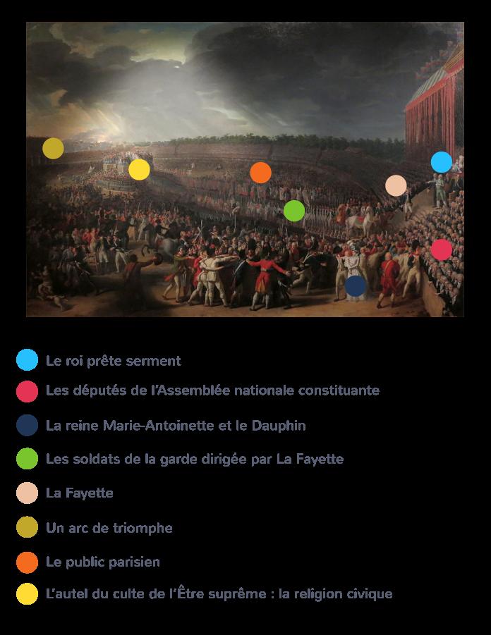 La fête de la Fédération,Charles Thévenin