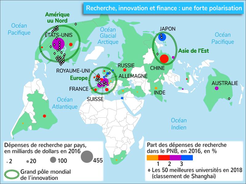 pôles mondiaux innovation recherche finance espaces productifs