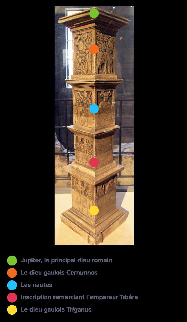 Le pilier de Nautes
