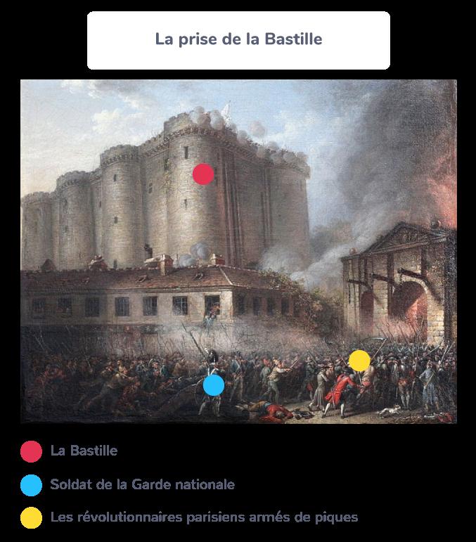 Prise de la Bastille, anonyme, entre 1789 et 1791