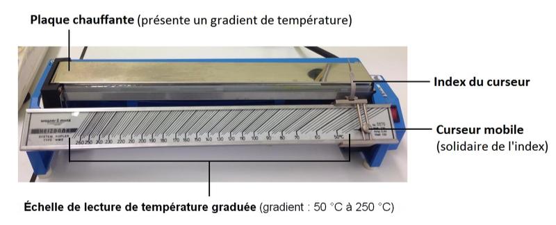 banc Köfler mesure température fusion solide
