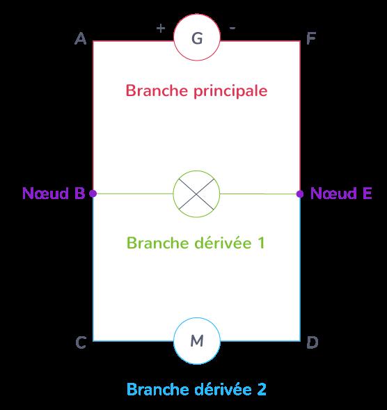 propriétés circuit électrique dérivation