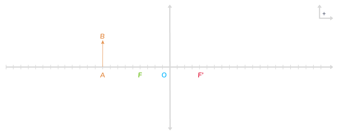 détermination géométrique position image