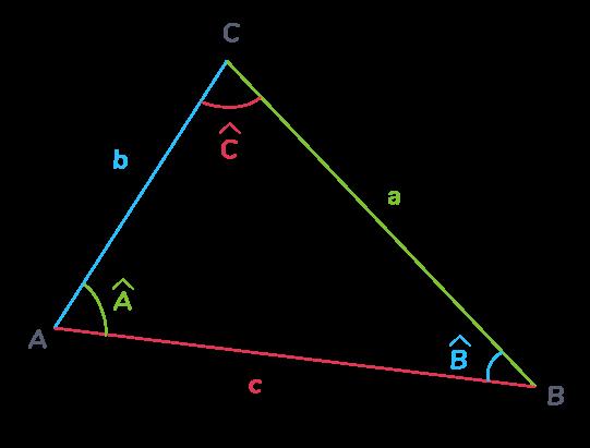 Un triangle quelconque