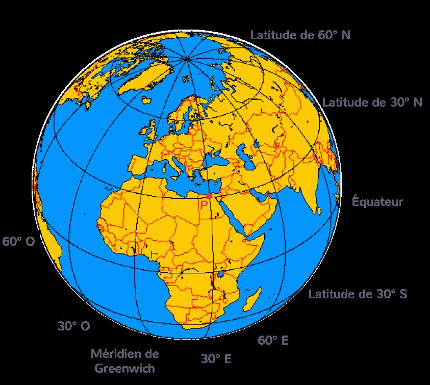 La latitude sur Terre valant 30 degrés