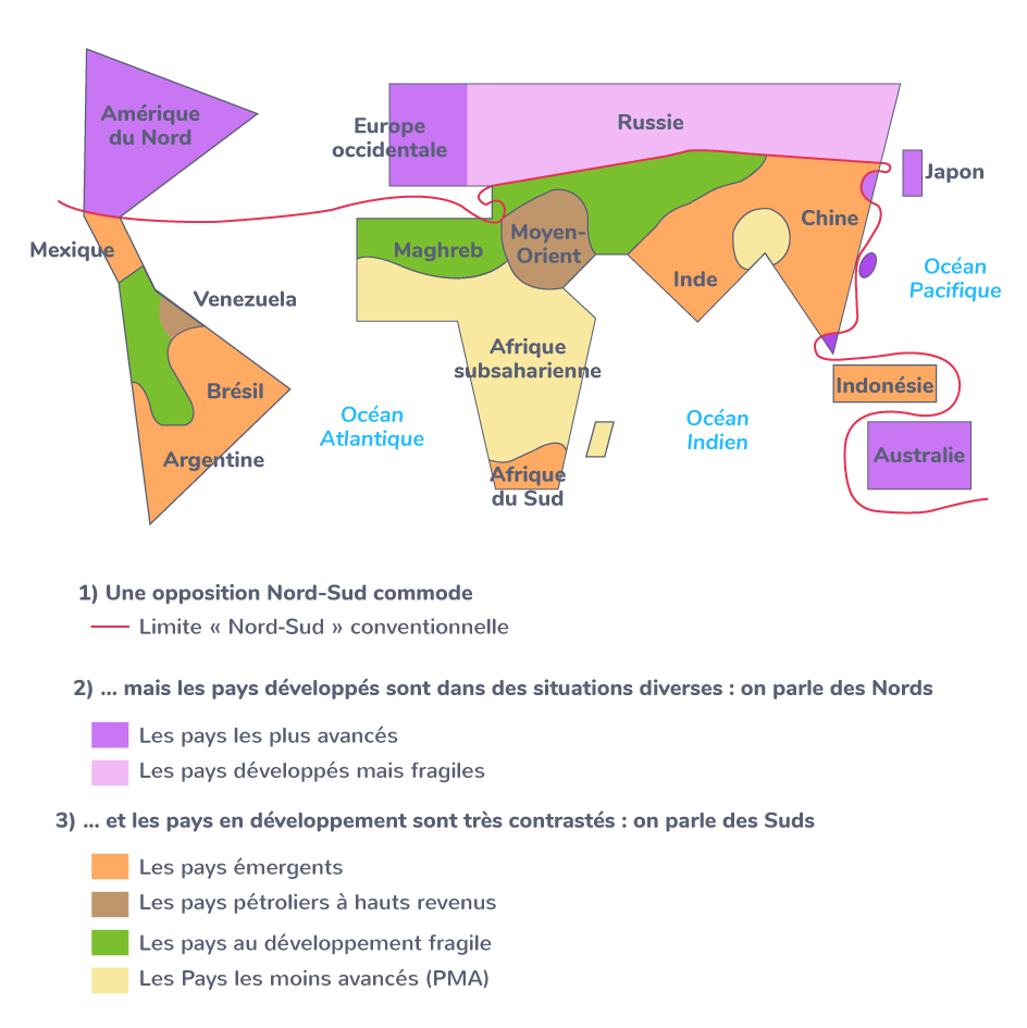 Essai de typologie des pays du monde en fonction de leurniveau de développement
