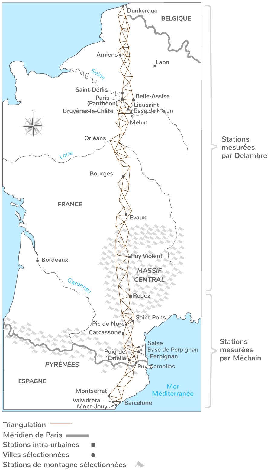 L'expérience de Méchain et Delambre reliant Dunkerque à Barcelone par des triangles