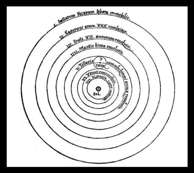 Le système solaire de Copernic