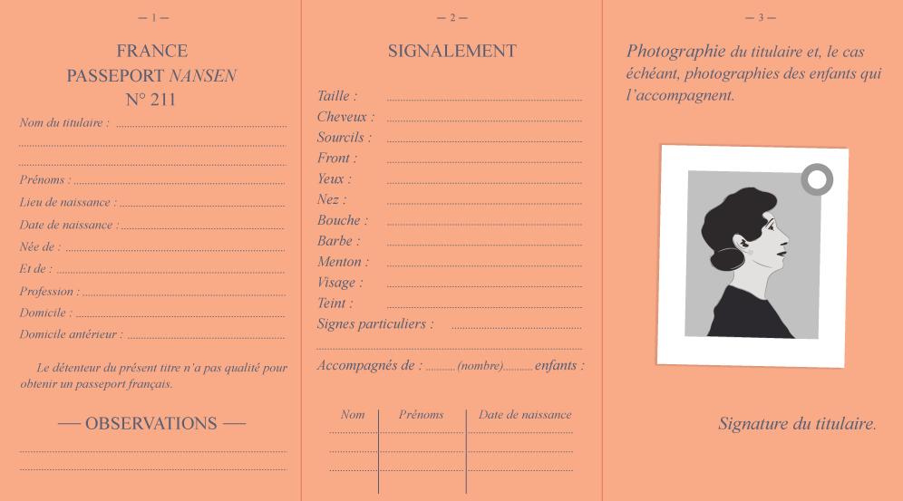 Le passeport Nansen