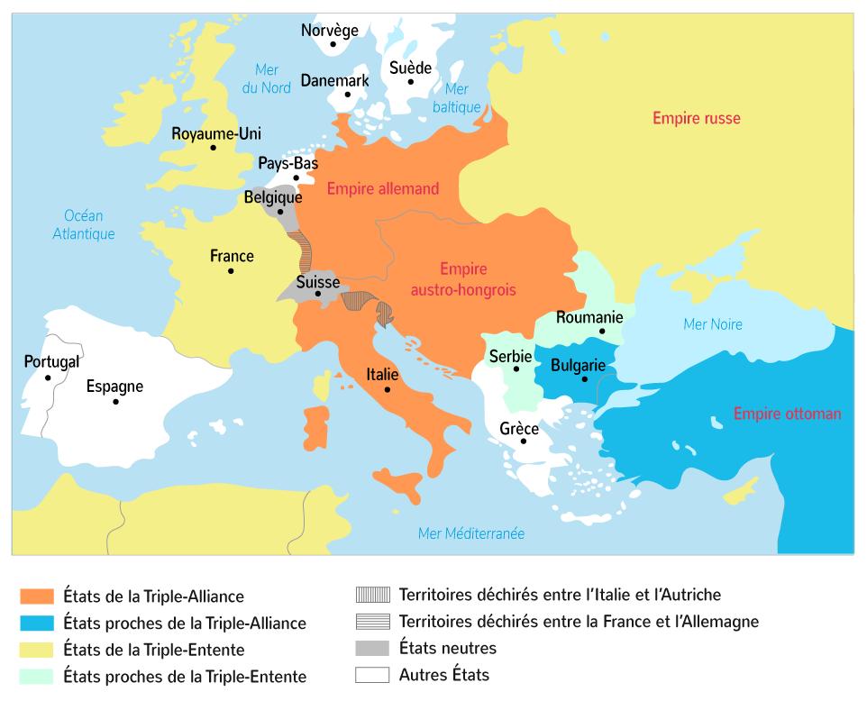 Les deux systèmes d'alliance en Europe en 1907