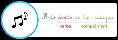 complément groupe de mots informations verbe
