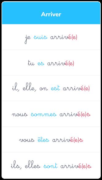 conjugaison verbes premier groupe passé composé auxiliaire être