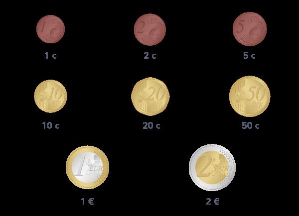 pièces centimes euros monnaie