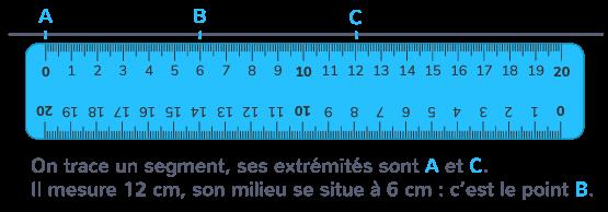 segment milieu moitié longueur