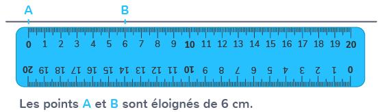 règle graduée mesure longueur entre deux points