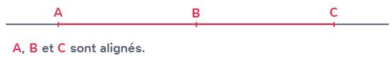 points situés segment alignés