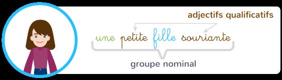groupe nominal un ou plusieurs adjectifs qualificatifs informations nom