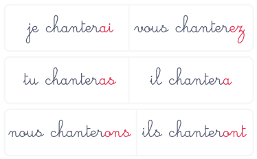 futur verbe prononciation écriture différentes
