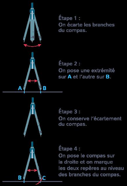 compas reporter longueur sur une droite