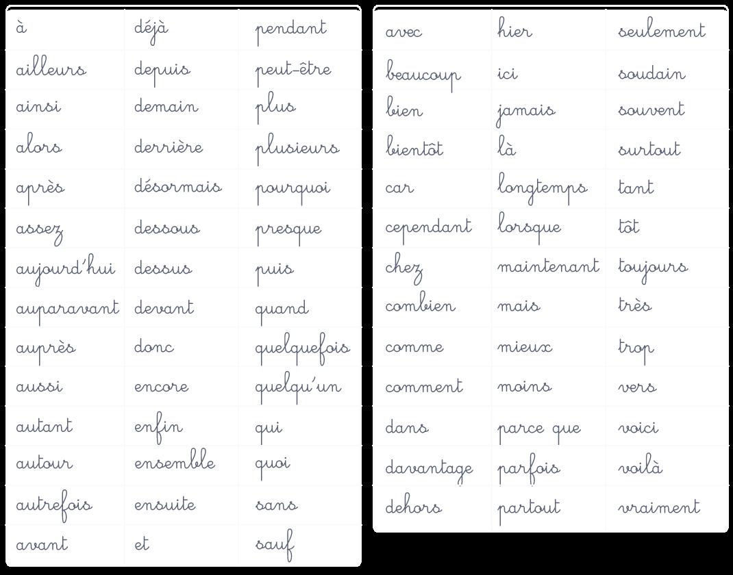 tableau liste mots invariables