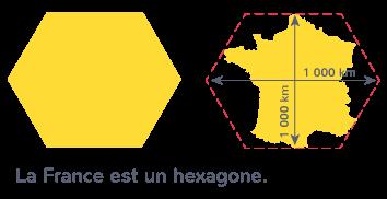 hexagone polygone six côtés
