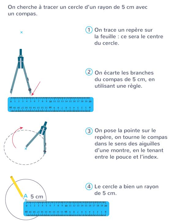 compas instrument tracer cercles