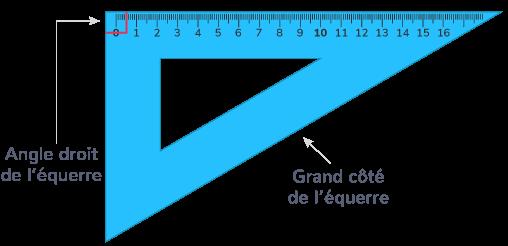 équerre instrument mesure forme triangle angle droit