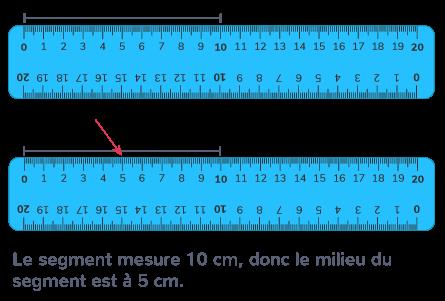règle mesure longueur segment centimètres