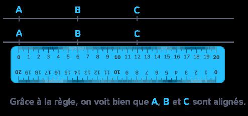 règle vérifier alignement points