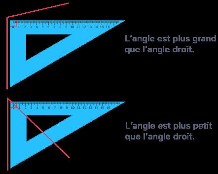 équerre vérification taille angle
