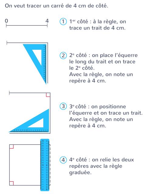 tracer carré règle équerre longueurs angles droits